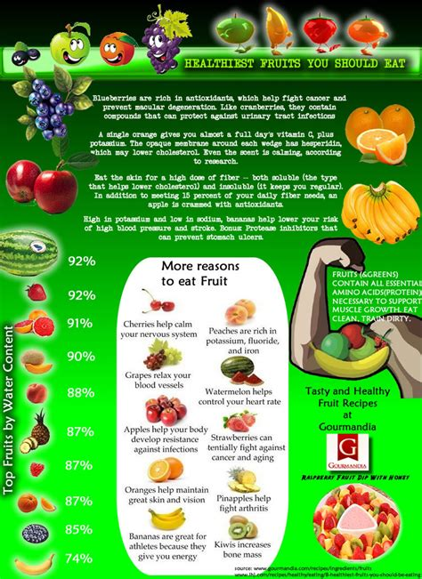 vegetables i should be healthiest fruits you should eat visual ly