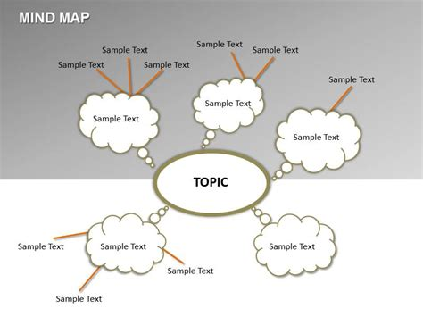 mind map template mind map chart powerpoint templates mind mapping