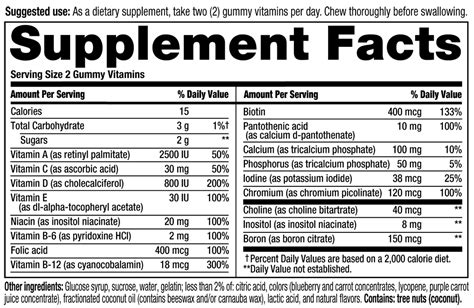5 w supplement s multivitamin vitafusion