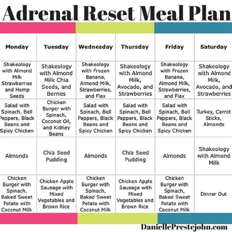 Adrenal Detox Program by Adrenal Reset Meal Plan Meal Ideas For The Adrenal Reset
