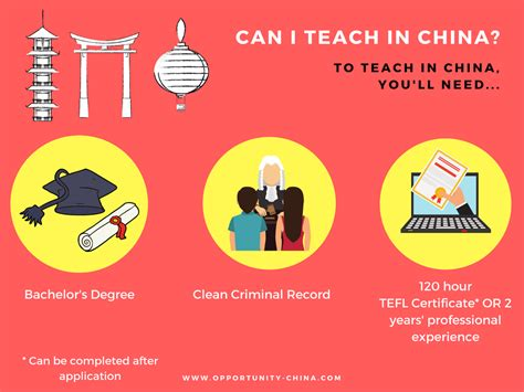 Teach Abroad Criminal Record Teach Abroad Opportunity China