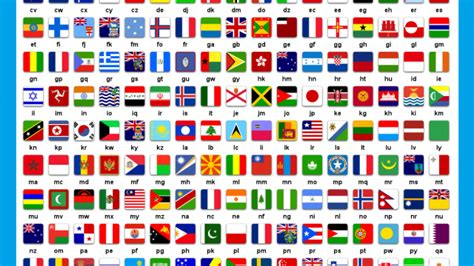 all the colors in the world and their names all the flags in the world with their names emaps world
