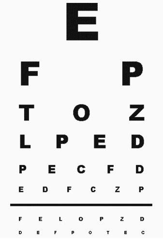 Alat Tes Mata Minus 5 tes kesehatan mata minus buta warna silinder
