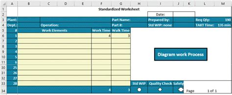 standard work excel template standardized work template standard work form excel