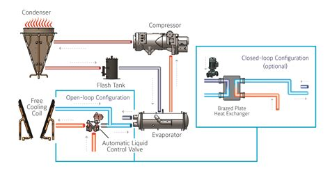 york chiller diagram wiring diagram