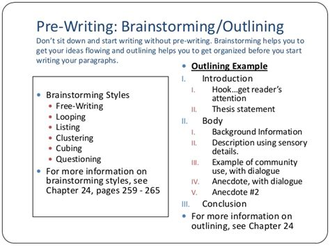 prewriting outline template essay 1 lecture