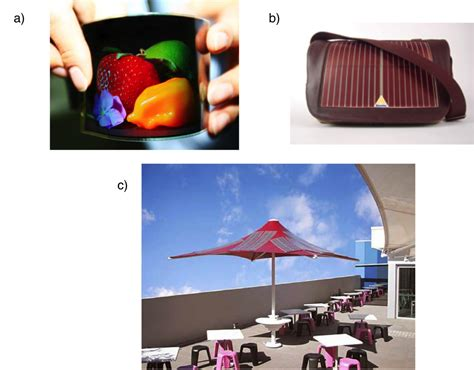 flexible printable the promise of organic solar cells flexible cheap and