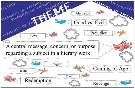 happy themes in literature theme in literature 17151 notefolio