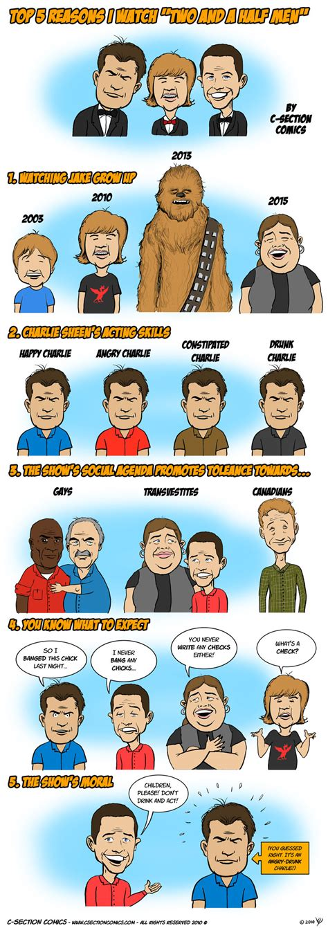 top reasons for c section top 5 reasons i watch two and a half men c section comics