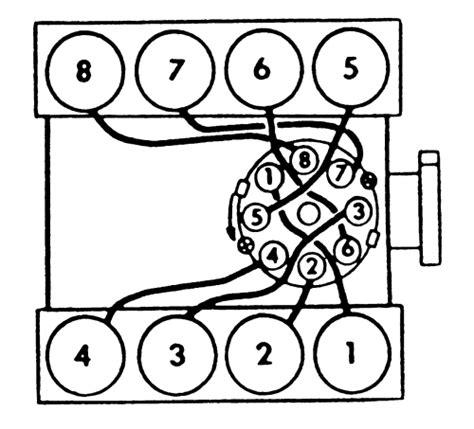 firing pattern en español 88 crown victoria 5 0l engine diagram get free image