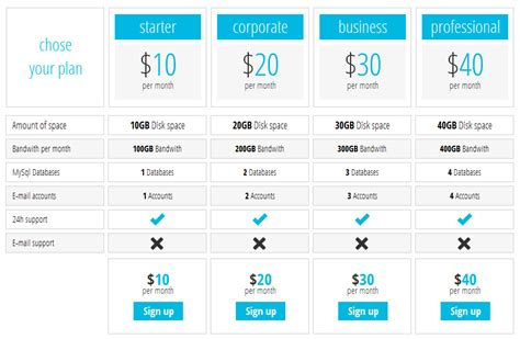 Css Price Table Templates Css Design Templates With Code