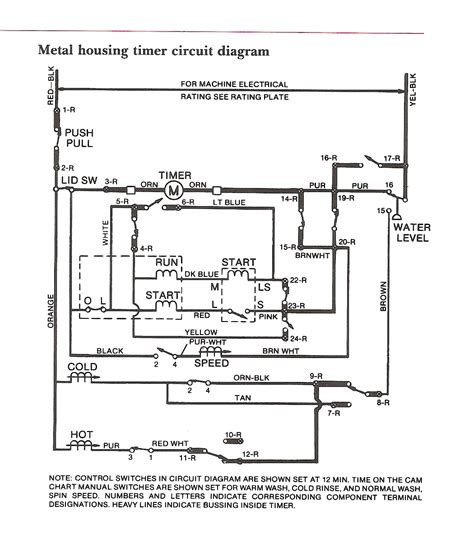 ge washer motor wiring diagram on ge washer the motor can someone tell me 5 wires what in