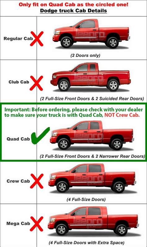 new difference between ram 1500 crew cab and cab 2017 honda ridgeline gvwr 2017 2018 best cars reviews