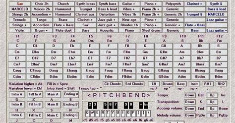 Keyboard Yamaha Untuk Organ Tunggal style keyboard gratis aplikasi organ