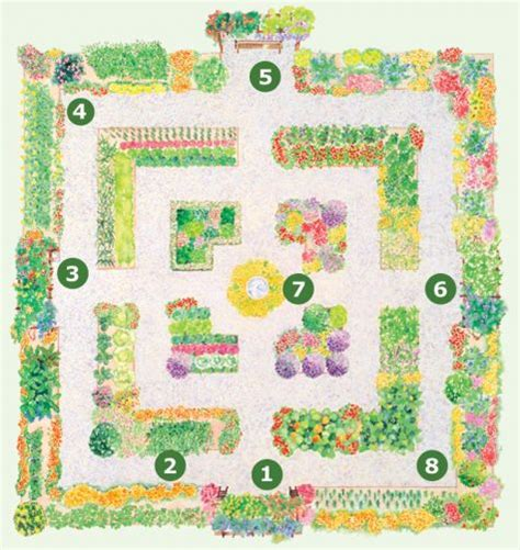 Layout Of Kitchen Garden Garden Planning Diagram Garden Free Engine Image For User Manual
