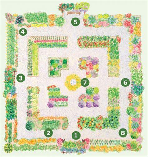 Garden Planning Diagram Garden Free Engine Image For Layout Of Kitchen Garden