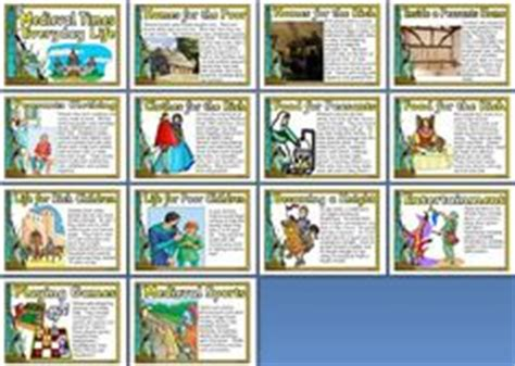 biography posters ks2 literacy resource william shakespeare biography