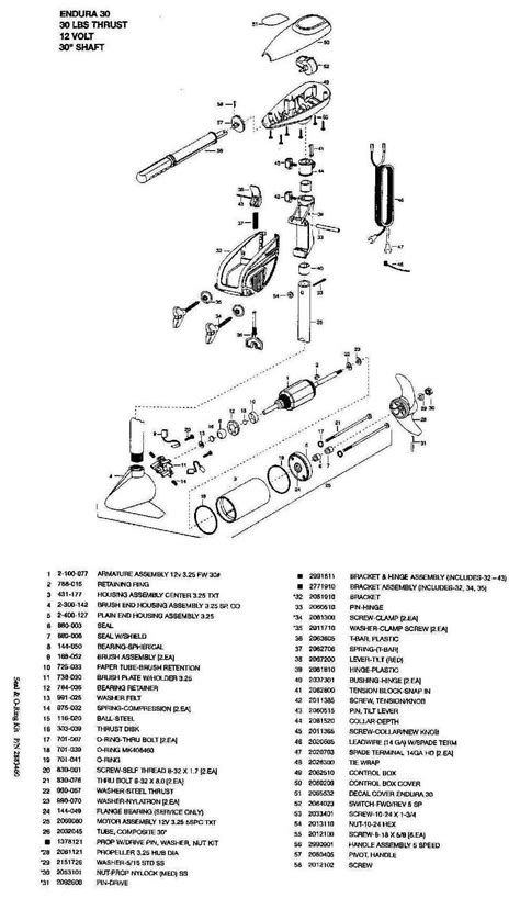 minn kota endura 50 parts diagram minn kota wiring diagram manual 31 wiring diagram images