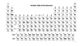 periodic table 2017 edition black and white