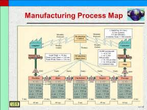 Online Layout Design Tool lean and sustainable supply chains ppt video online download