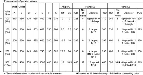 rotork actuator wiring diagram efcaviation