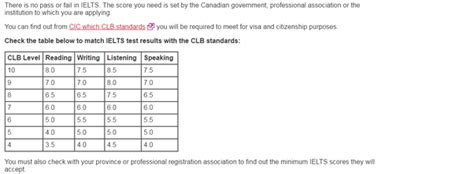 Ielts Score For Us Universities For Mba by I Ielts Band 6 Can I Get Into Any Canadian