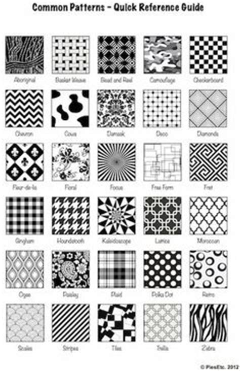 pattern making a comprehensive reference for fashion design a guide to patterns black and white print inspiration