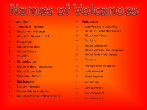 list of volcanic eruptions names of volcanoes www imgkid com the image kid has it