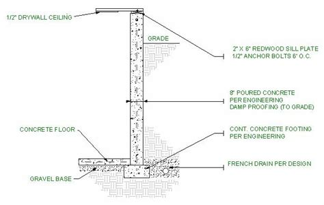 Typical Floor Framing Plan by Construction Details