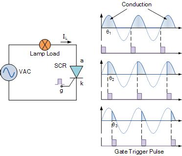 rectifier circuit using thyristor thyristor or silicon controlled rectifier tutorial