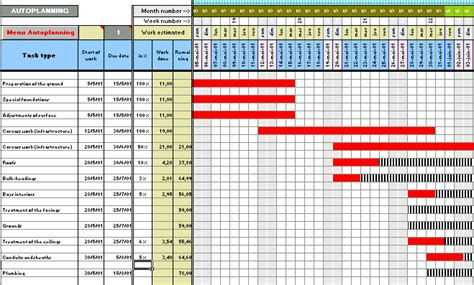 construction bar chart template gantt chart excel 001b6 yourmomhatesthis