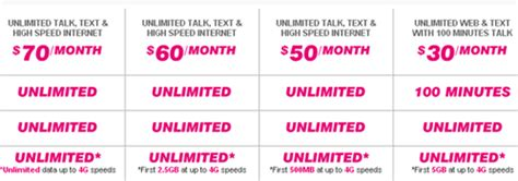 mobile prepaid plans live now new no contract pricing