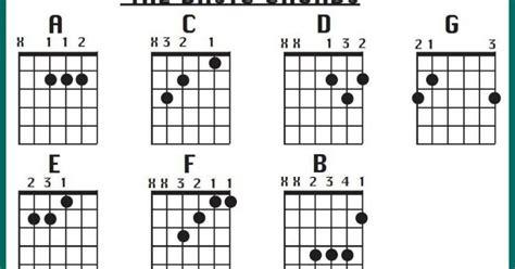 cara bermain gitar kencrung belajar kunci gitar dasar cara bermain gitar untuk