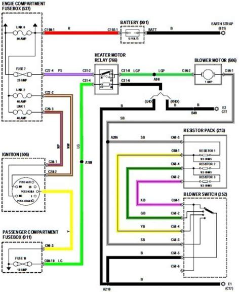wiring diagram for 1996 dodge ram 1500 radio gallery