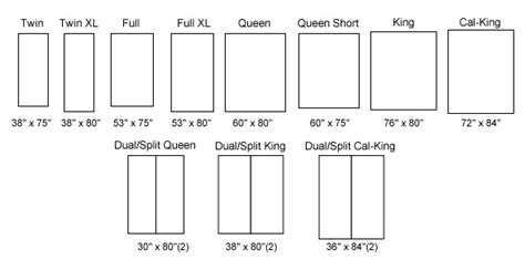 what are the dimensions for a queen size bed christeli us bed standard sizes queen bed size dimensions