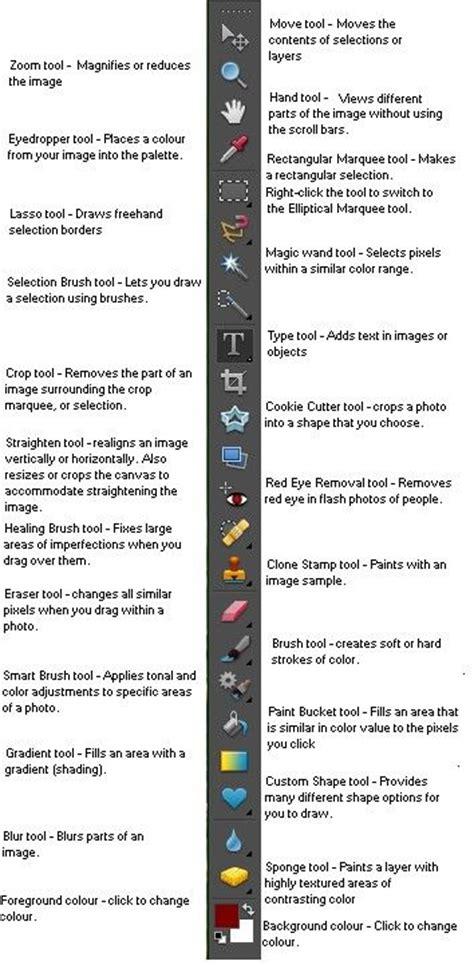 adobe photoshop toolbox tutorial photoshop elements toolbar cheat sheet photoshop elements