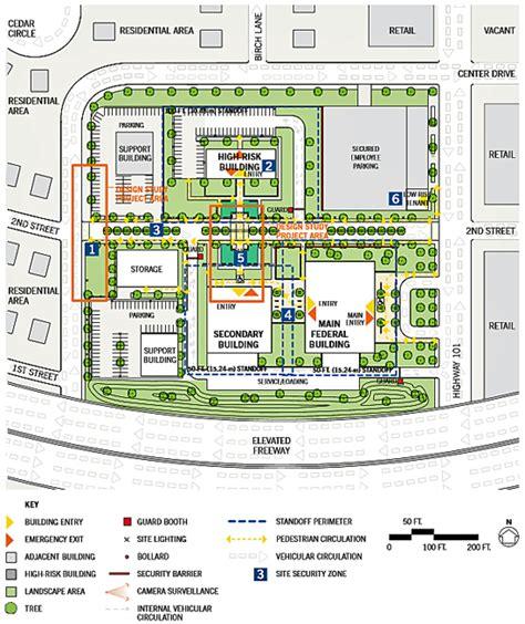 building design by deboz building design solutions site security design case study wbdg whole building