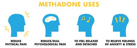 Methadone For Detoxing by Methadone Abuse Learn About Methadone Uses Side Effects
