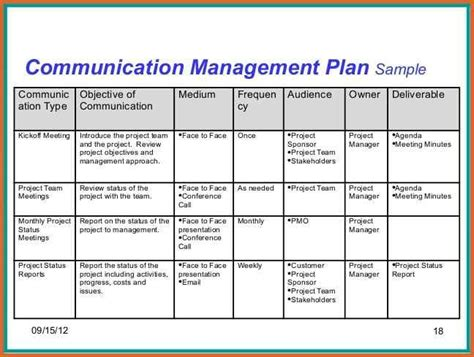 Communications Project Manager Cover Letter by Communication Plan Exle Communications 20plan Jpg Communication Plan Group1 Wiki Exle