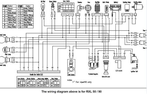 gy6 50cc wiring diagram wiring diagram with description