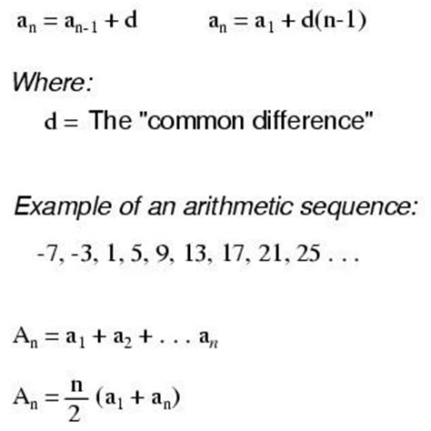difference pattern algebra rule there are two ways to write a rule for the terms in an
