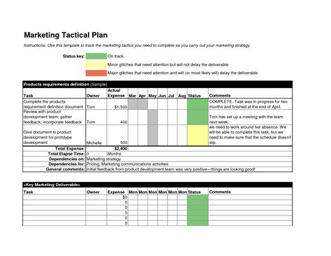 marketing planner template marketing plan excel template entrepreneurship