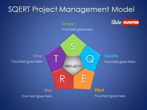 project template ppt free sqert project management model template for