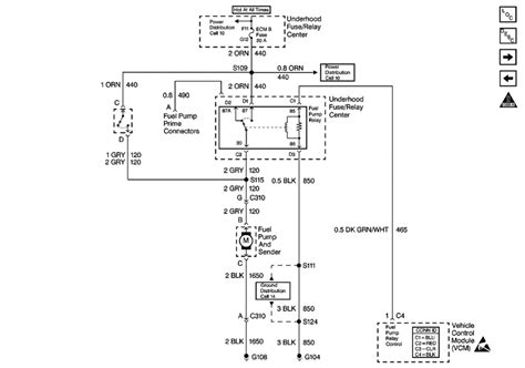 where is the fuel fuse located on a 1996 s10 blazer diy forums