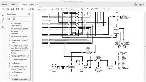 softail wiring diagram evo 80 softail wiring diagram 29 wiring diagram images wiring diagrams mifinder co
