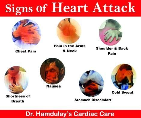 chest pain and light headed do you know the signs of heart attack chest pain