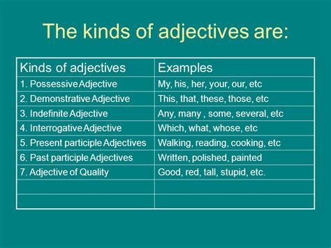 exle of adjective unit iii adjectives an adjective is a word that modifies a