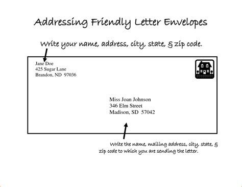 Letter Address Format Gplusnick See Through Envelope Address Template