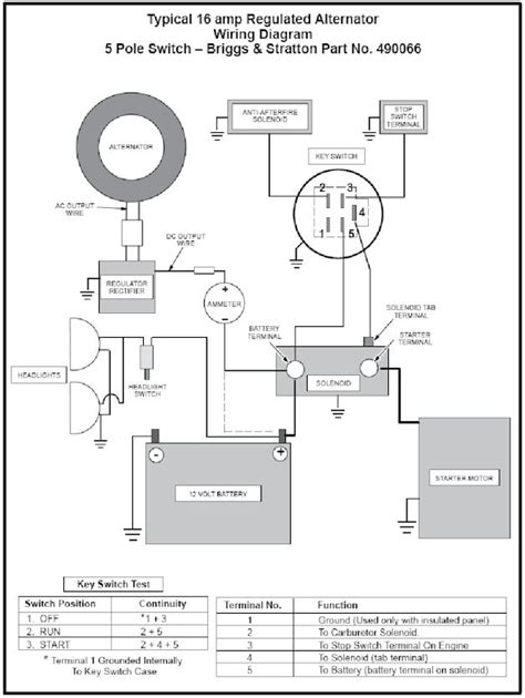 14 hp briggs and stratton wiring diagram 14 hp briggs and