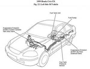Fuel System Honda Civic 1999 Honda Civic Find Fuel Filter Engine Performance